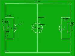 دانلود تحقیق زمین بازی فوتبال